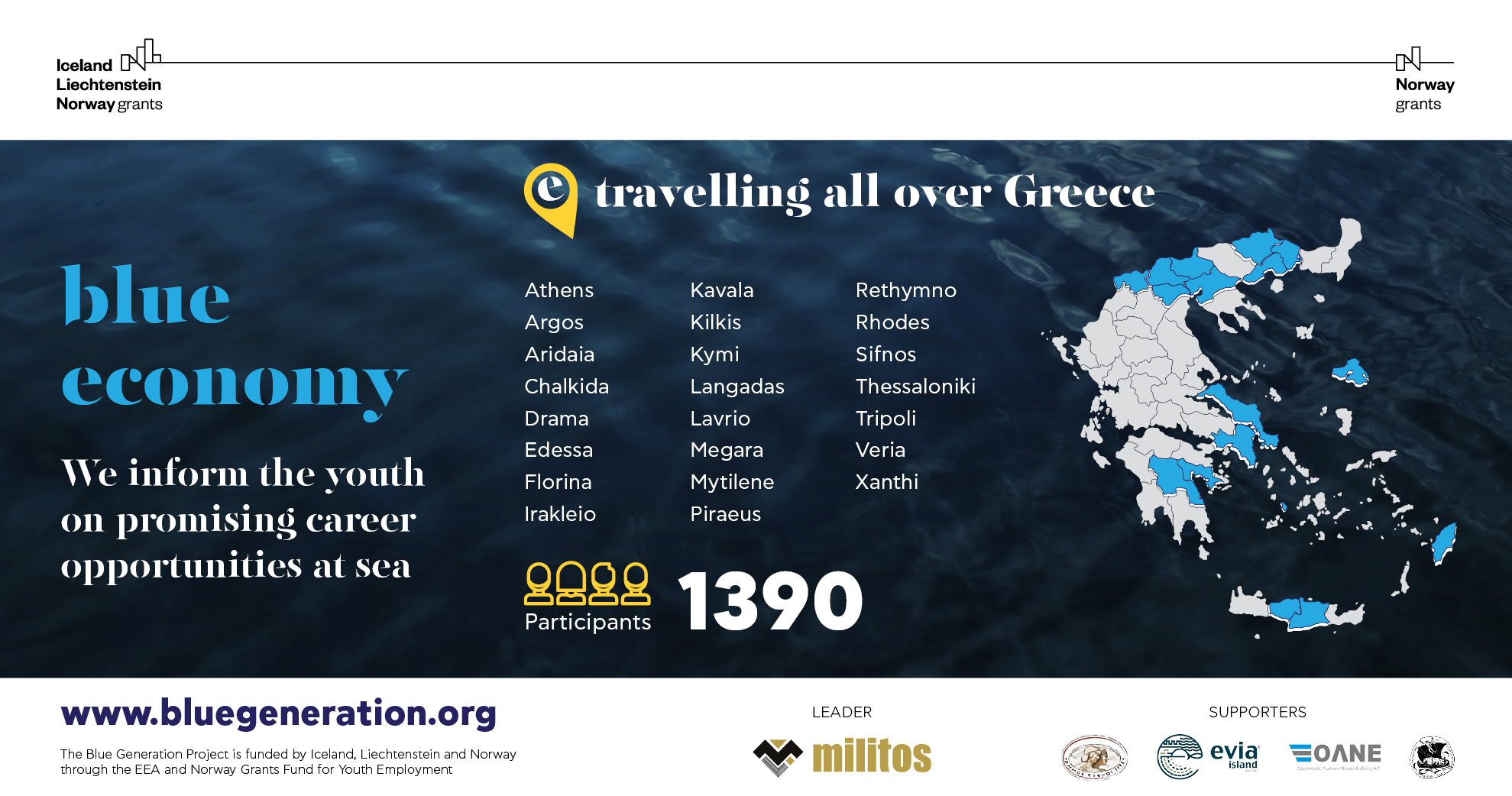 e-travelling all over Greece